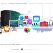 """Infografike ir vaizdo įraše apžvelgiami šių metų """"Apple"""" įvykiai"""
