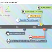 """Prognozė: """"Apple"""" šį pusmetį išleis atnaujintus """"iMac"""", kitą – """"iWatch"""", """"iPad"""", """"iPhone"""" bei """"Apple TV"""""""