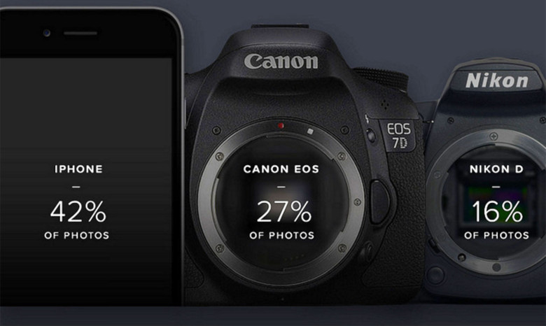 Flickr_popular_cameras001-780x466